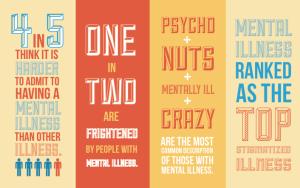mental illnesss blog