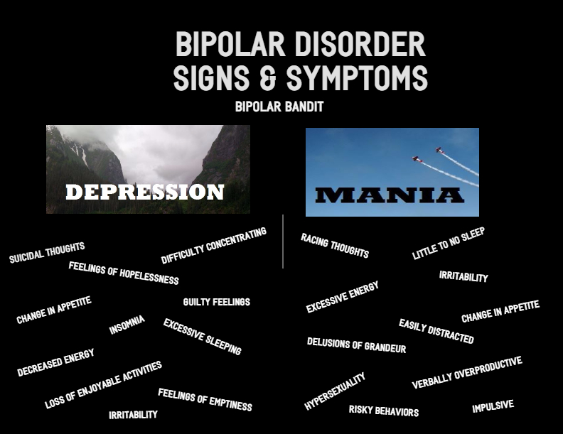 the signs symptoms and treatment for bipolar disorder Signs and symptoms of sad may seasonal changes in bipolar disorder and alternative medicine therapies for initial treatment of major depressive disorder.