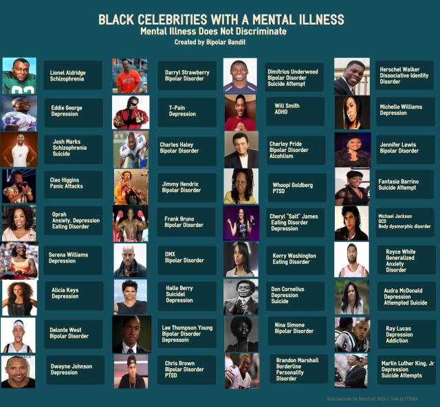 Black Celebrities with Mental Illnesses pic